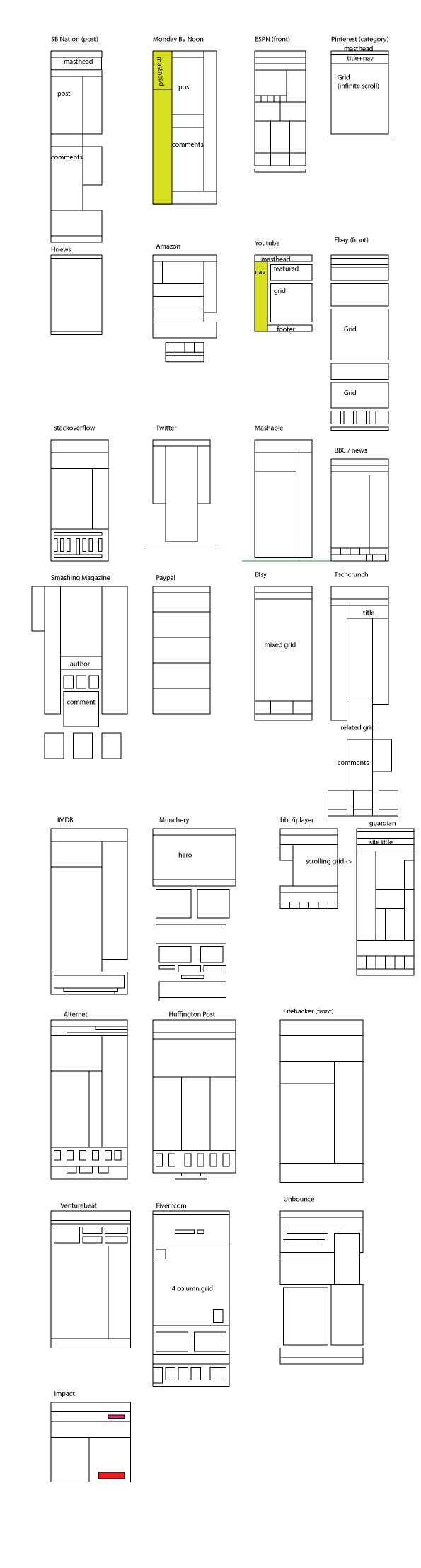 layout-variations-on-the-web